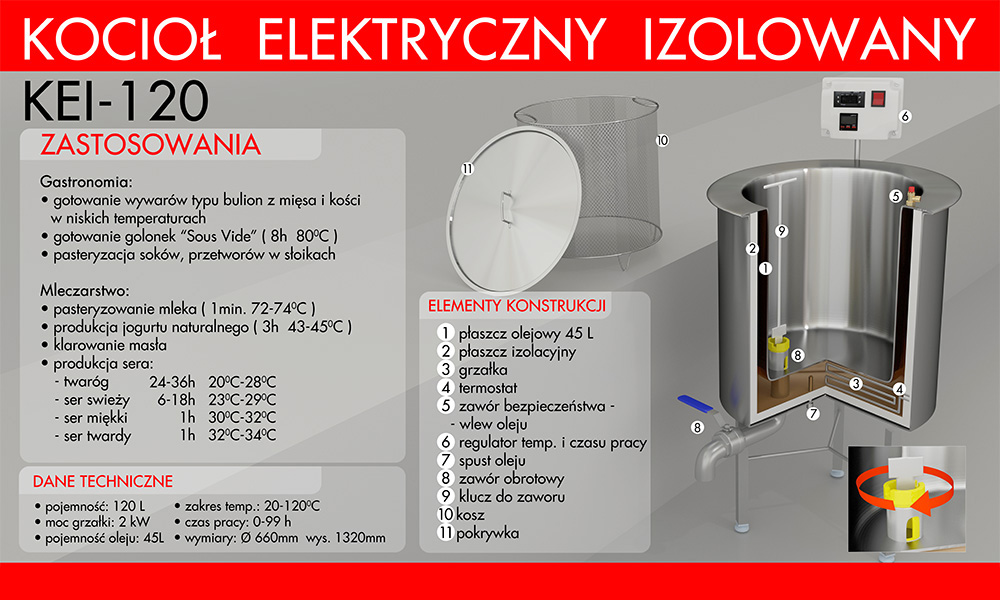 Kocioł Elektryczny Izolowany - przekrój 3d